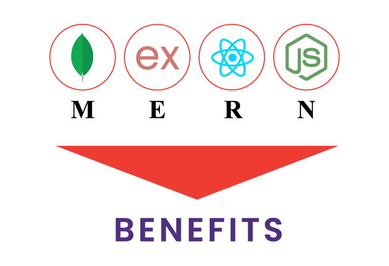 What are the benefits of MERN Stack web development services? What role does it play? Pattem Digital is here to explain.