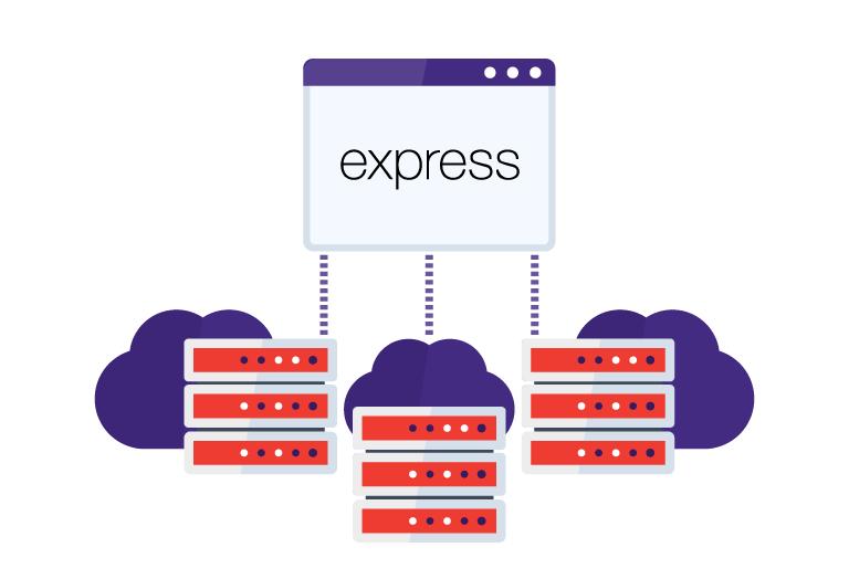 Express.js functioning