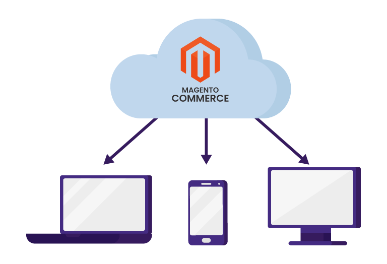 Running a successful online store with Magento ecommerce platforms